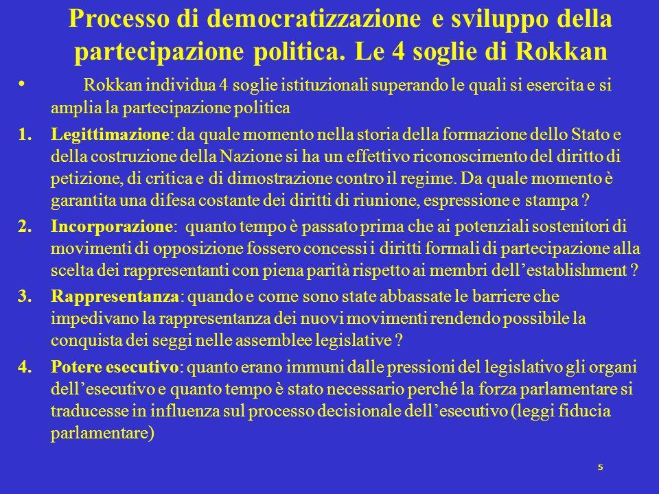 Processo di democratizzazione e sviluppo della partecipazione politica