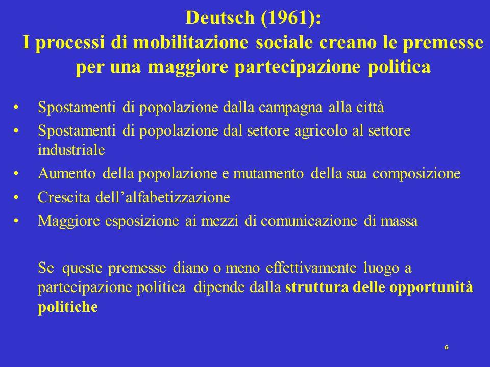 Deutsch (1961):I processi di mobilitazione sociale creano le premesse per una maggiore partecipazione politica.
