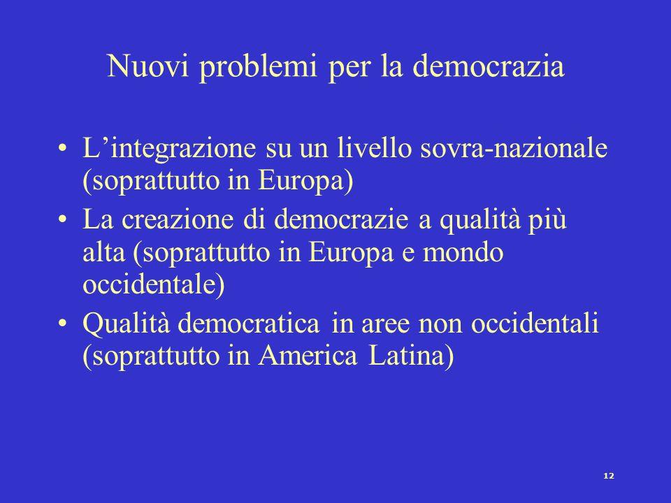 Nuovi problemi per la democrazia