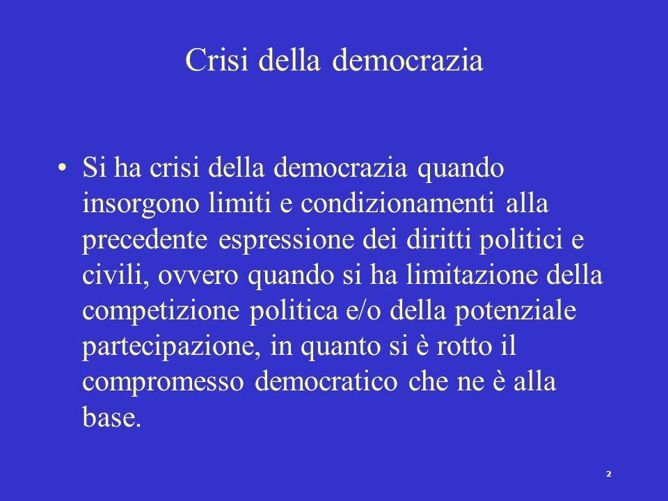 Crisi della democrazia