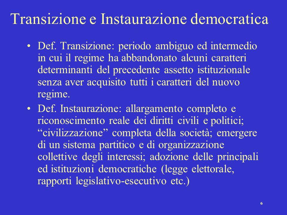 Transizione e Instaurazione democratica