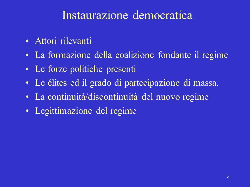 Instaurazione democratica