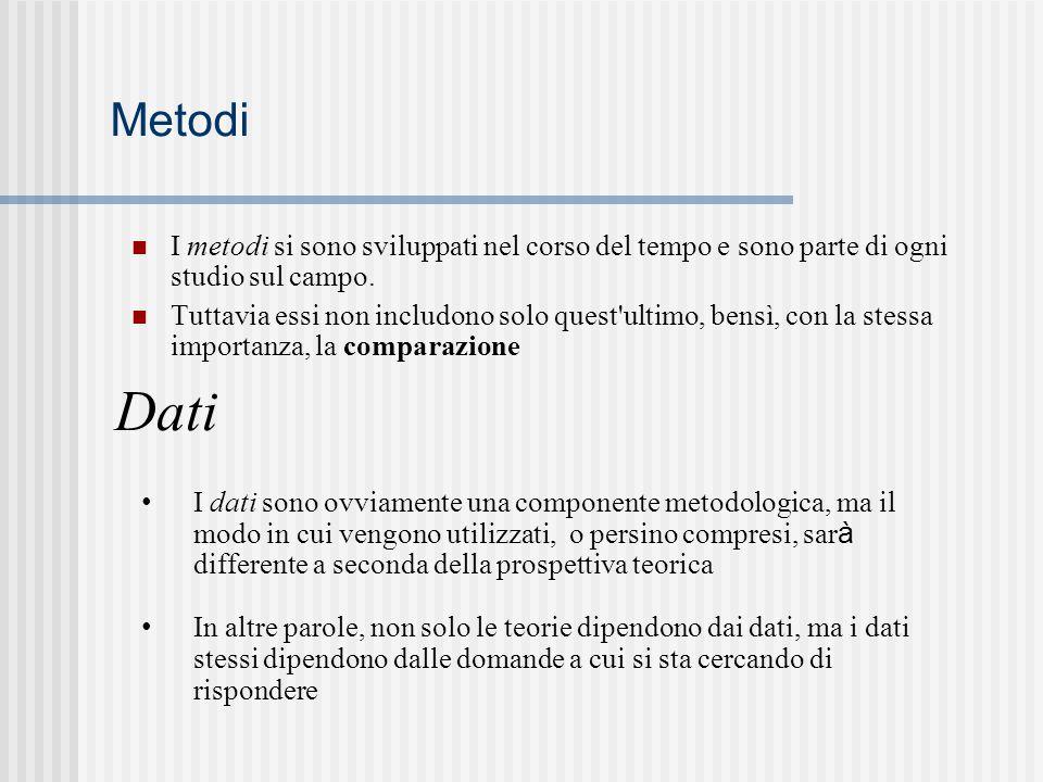 Metodi I metodi si sono sviluppati nel corso del tempo e sono parte di ogni studio sul campo.