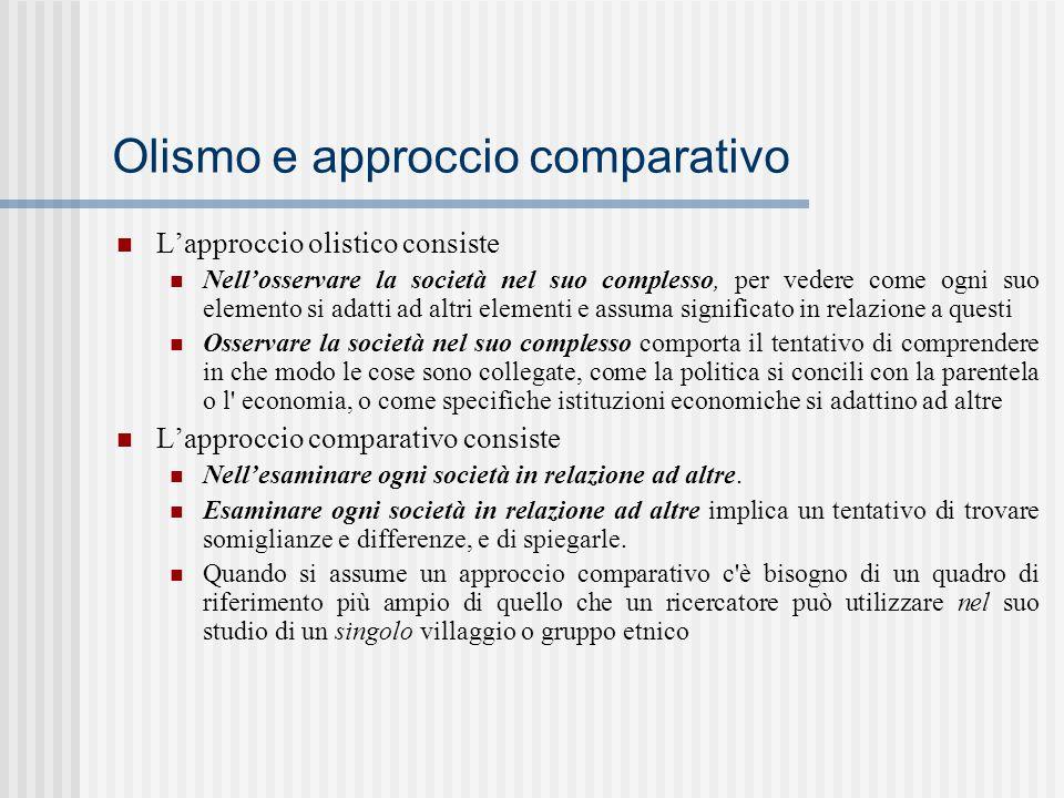 Olismo e approccio comparativo