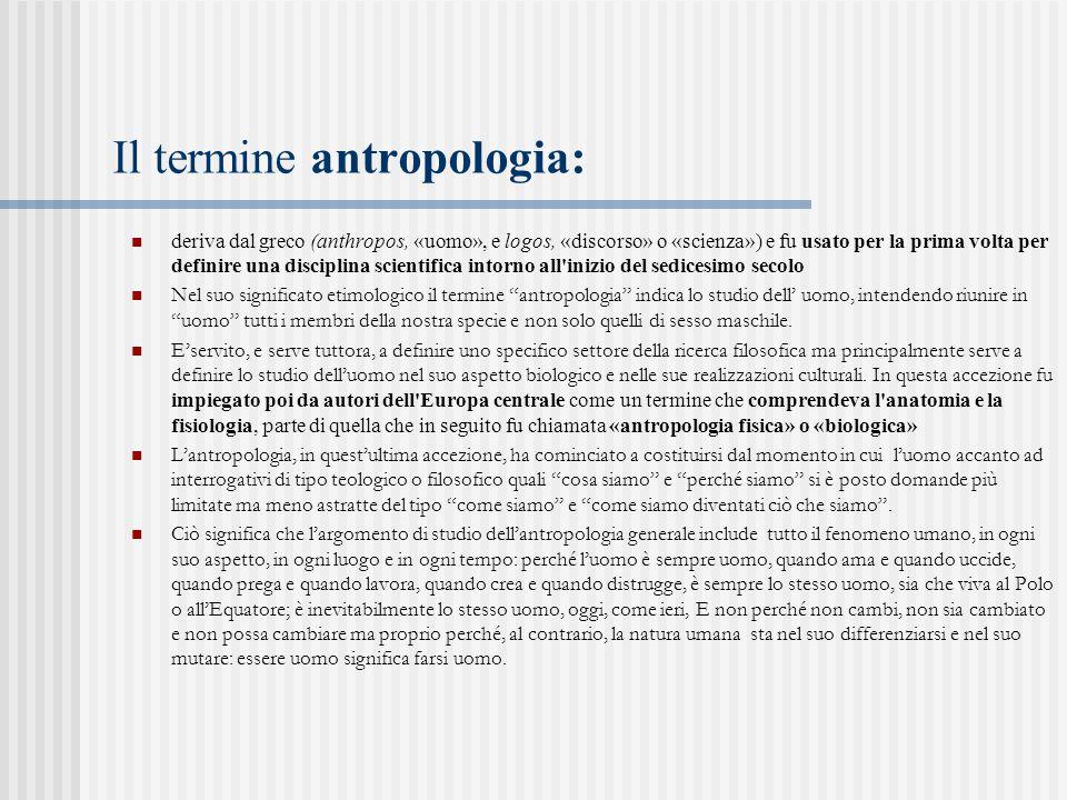 Il termine antropologia: