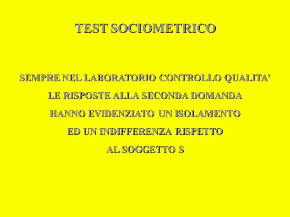 TEST SOCIOMETRICO SEMPRE NEL LABORATORIO CONTROLLO QUALITA'