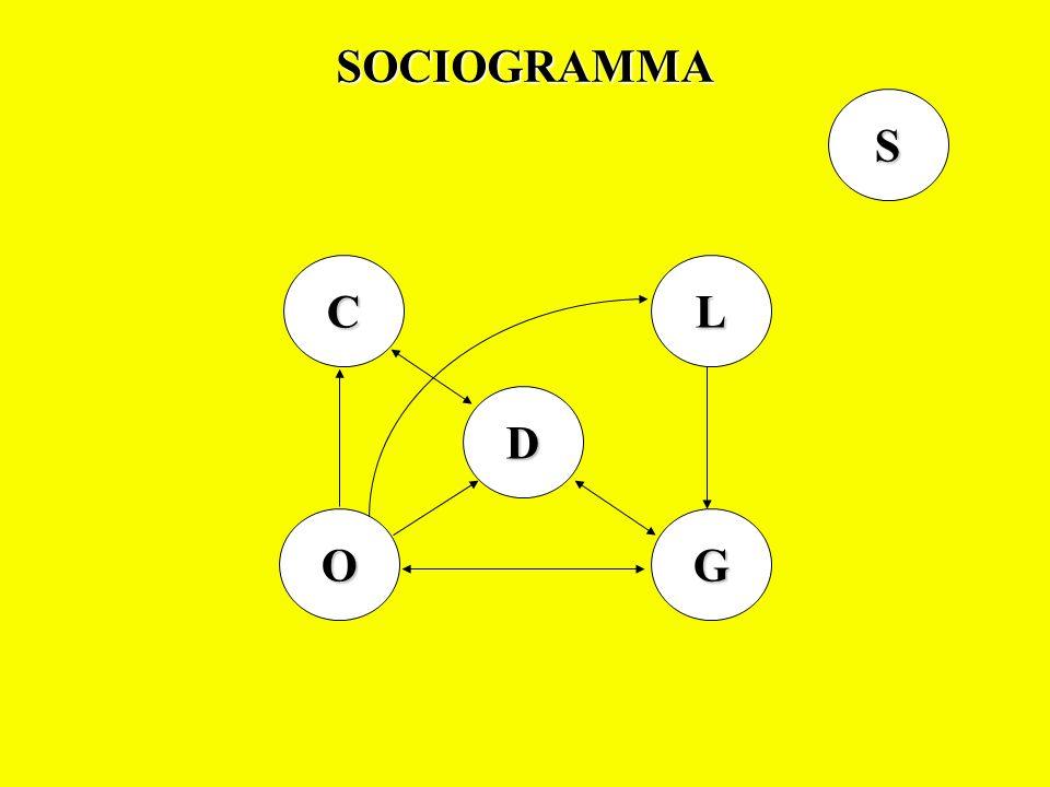 SOCIOGRAMMA S C L D O G