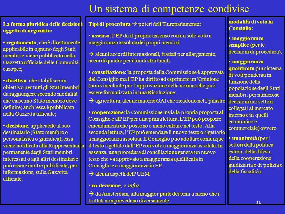 Un sistema di competenze condivise