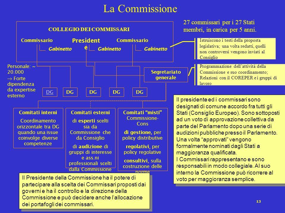COLLEGIO DEI COMMISSARI Segretariato generale