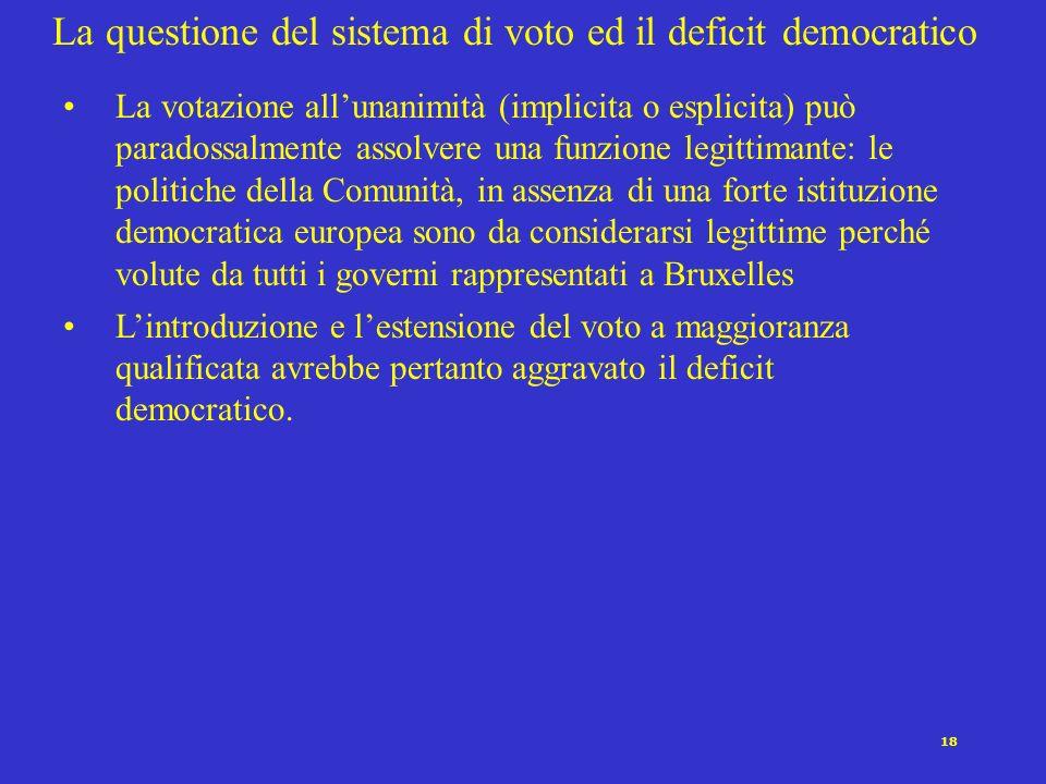 La questione del sistema di voto ed il deficit democratico