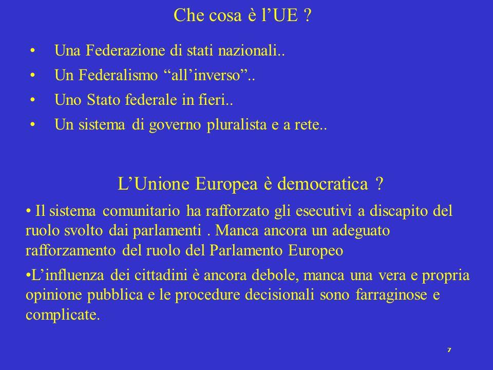L'Unione Europea è democratica