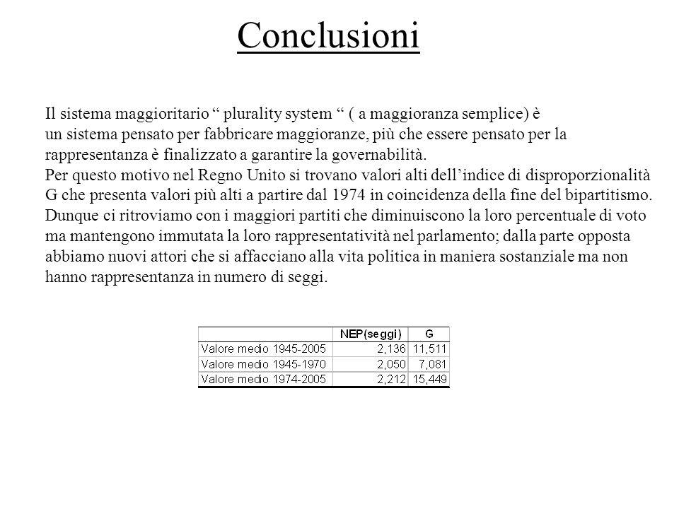 Conclusioni Il sistema maggioritario plurality system ( a maggioranza semplice) è.
