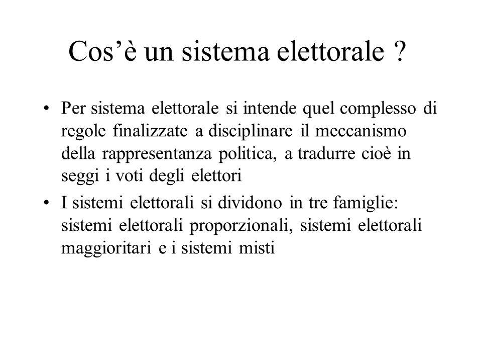 Cos'è un sistema elettorale