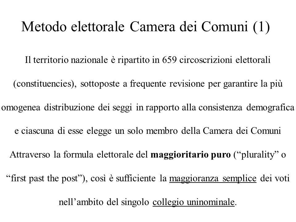 Metodo elettorale Camera dei Comuni (1)