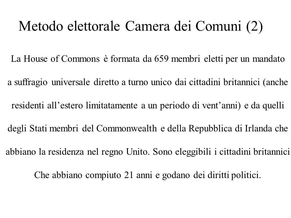 Metodo elettorale Camera dei Comuni (2)