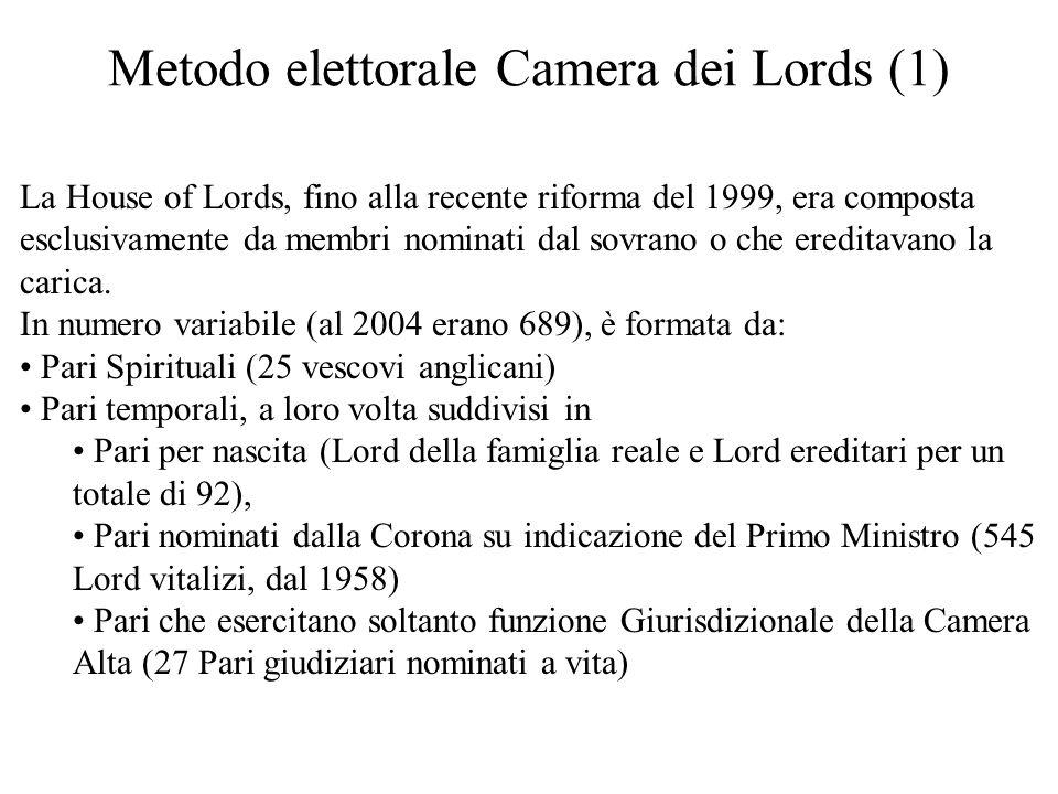 Metodo elettorale Camera dei Lords (1)