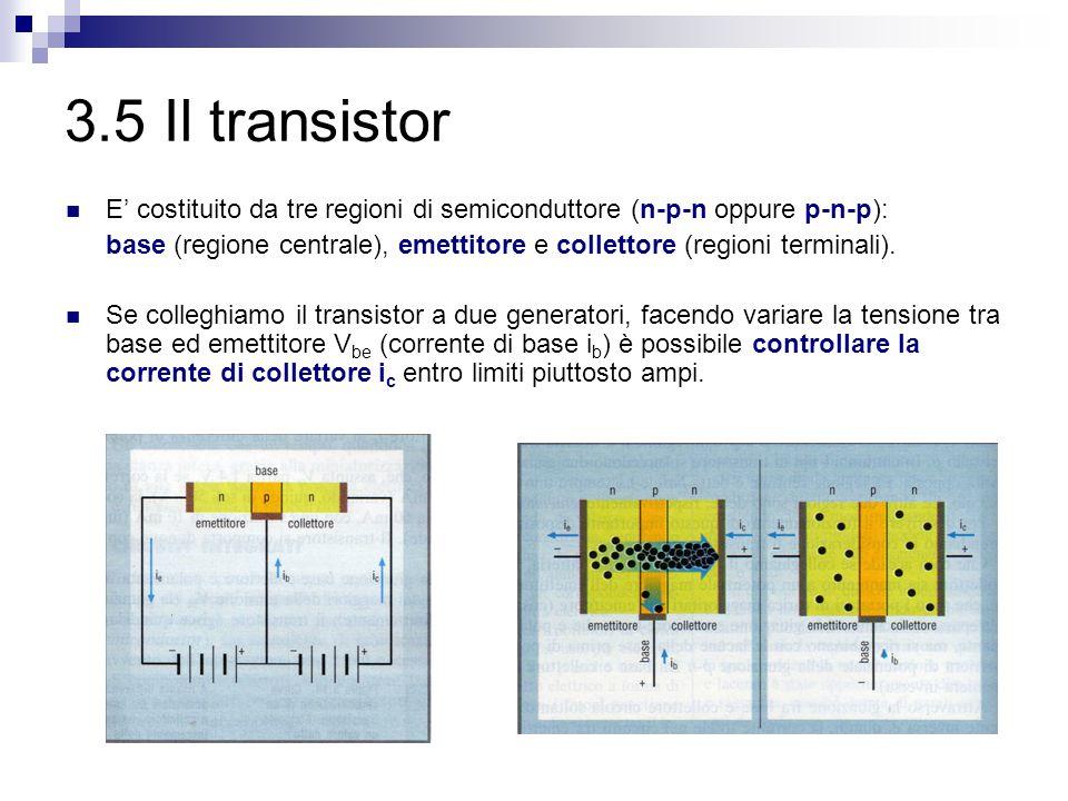 3.5 Il transistor E' costituito da tre regioni di semiconduttore (n-p-n oppure p-n-p):