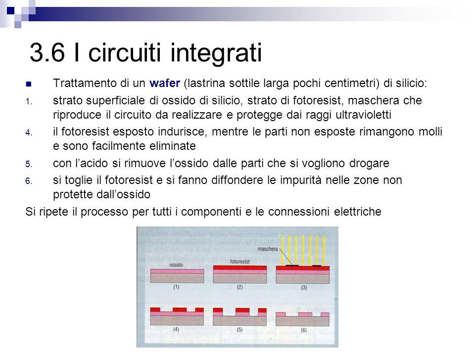 3.6 I circuiti integrati Trattamento di un wafer (lastrina sottile larga pochi centimetri) di silicio: