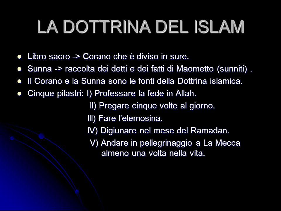 LA DOTTRINA DEL ISLAM Libro sacro -> Corano che è diviso in sure.
