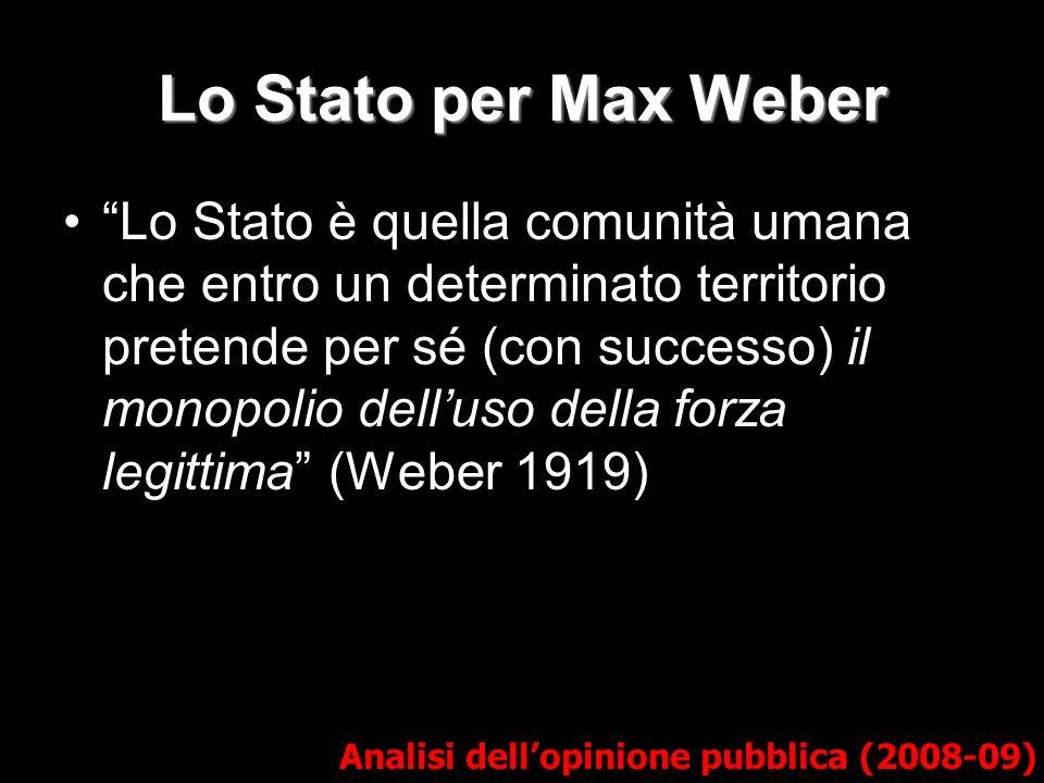 Lo Stato per Max Weber