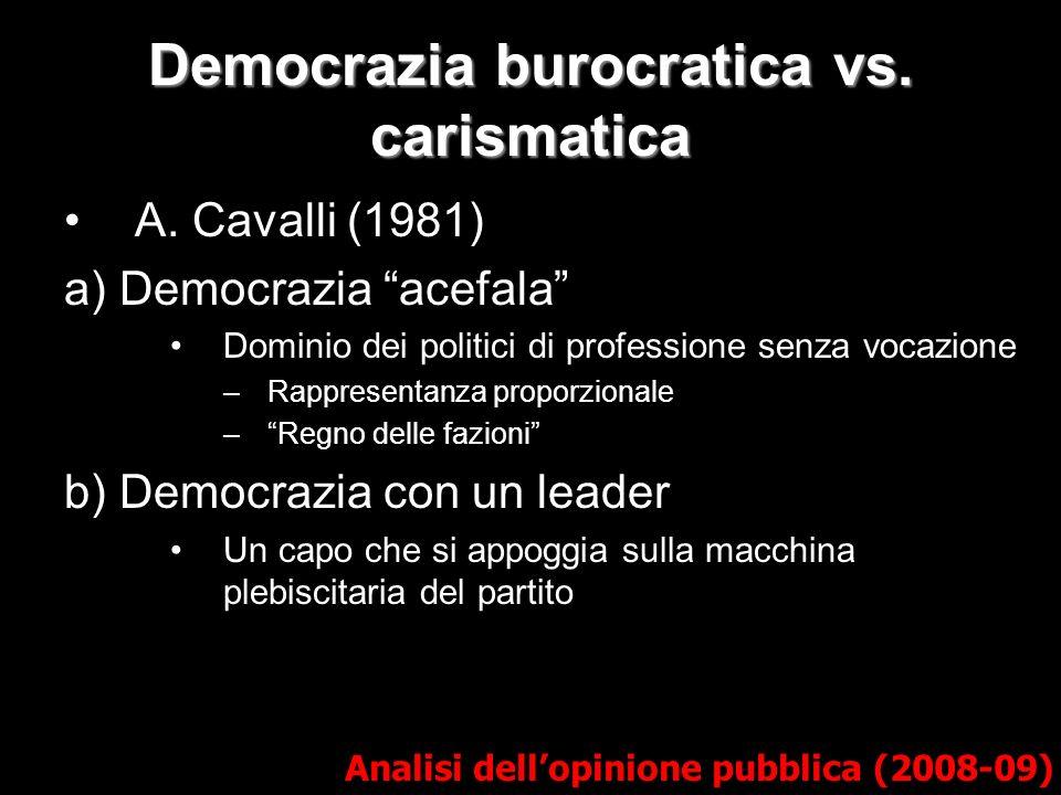 Democrazia burocratica vs. carismatica