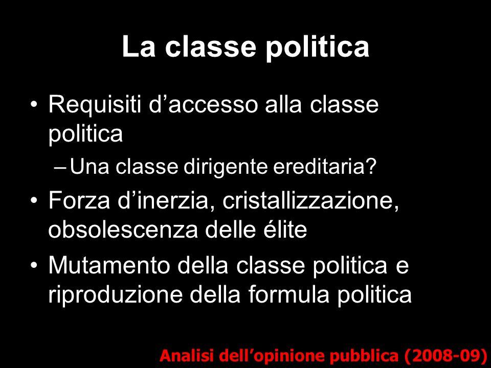 La classe politica Requisiti d'accesso alla classe politica