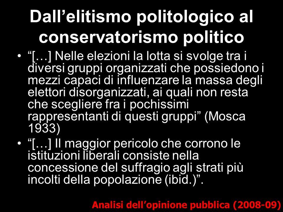 Dall'elitismo politologico al conservatorismo politico