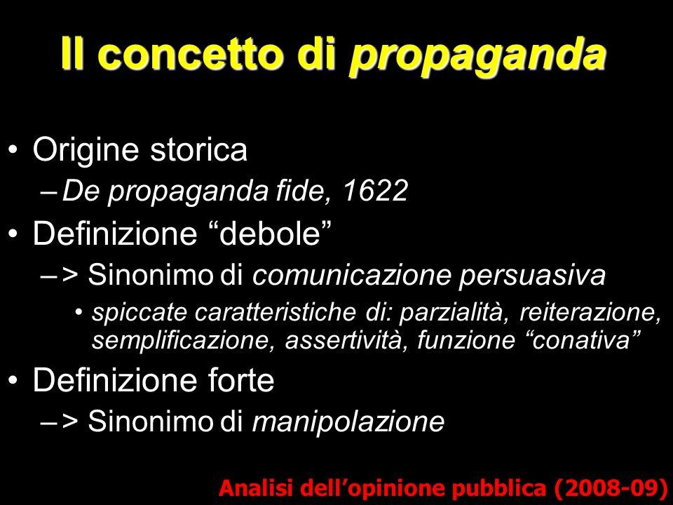 Il concetto di propaganda