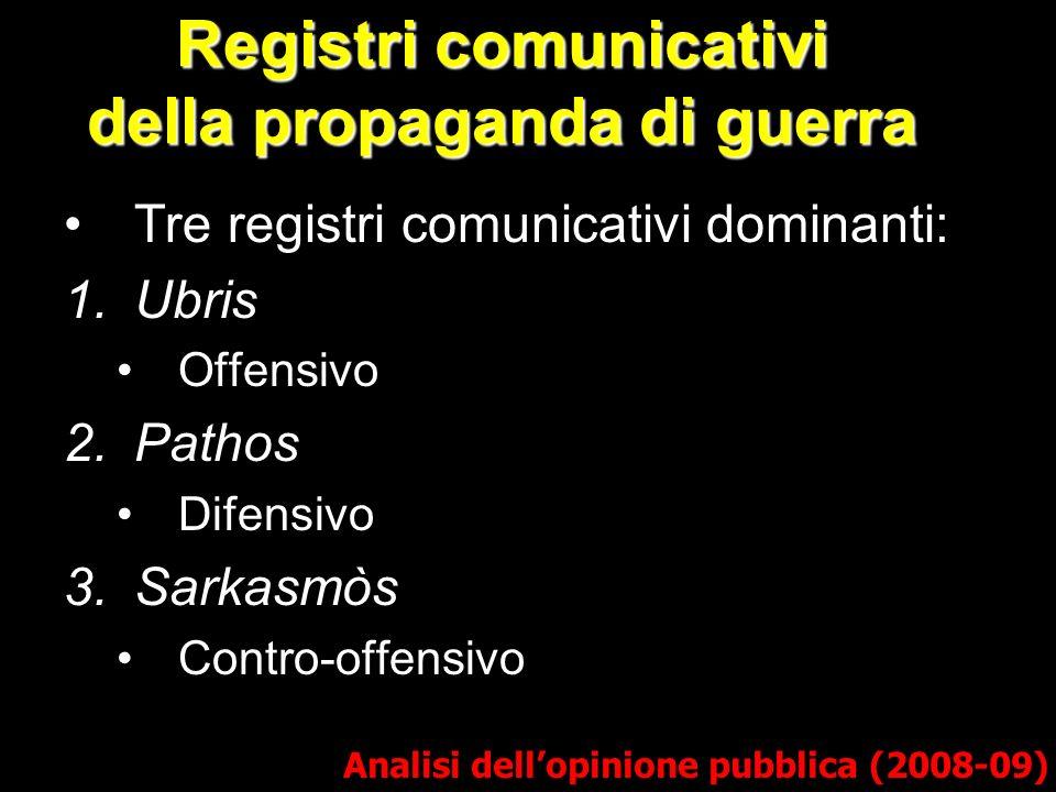 Registri comunicativi della propaganda di guerra
