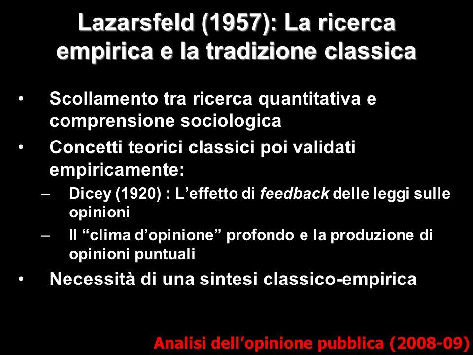 Lazarsfeld (1957): La ricerca empirica e la tradizione classica