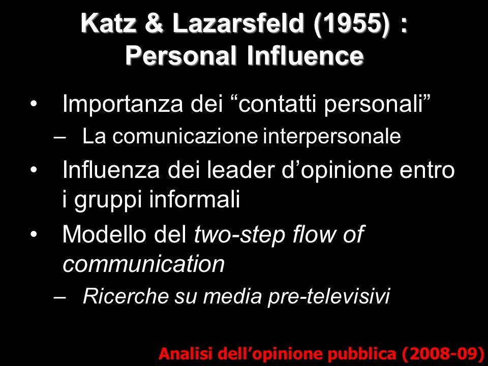 Katz & Lazarsfeld (1955) : Personal Influence