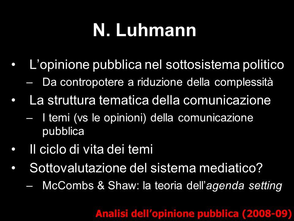 N. Luhmann L'opinione pubblica nel sottosistema politico