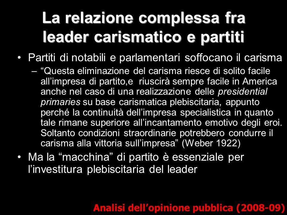 La relazione complessa fra leader carismatico e partiti