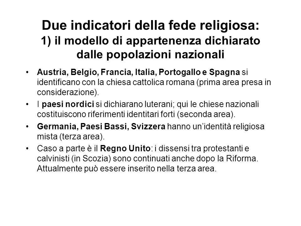 Due indicatori della fede religiosa: 1) il modello di appartenenza dichiarato dalle popolazioni nazionali