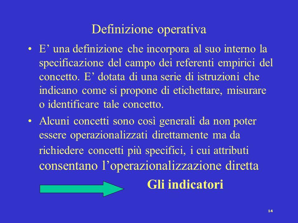 Definizione operativa