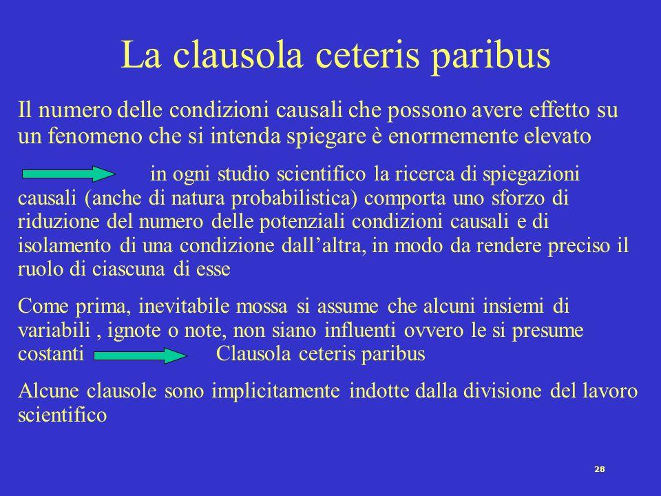 La clausola ceteris paribus