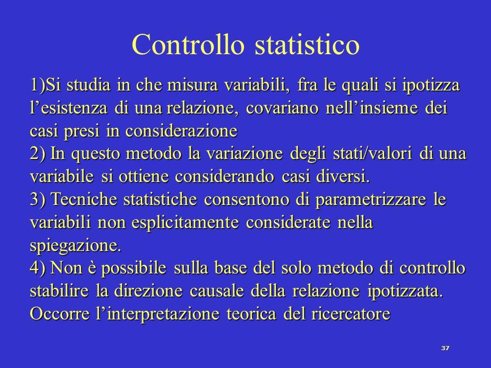 Controllo statistico