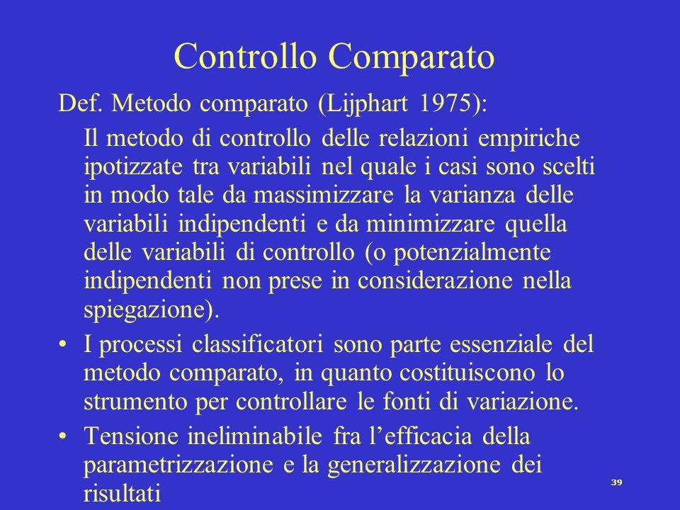 Controllo Comparato Def. Metodo comparato (Lijphart 1975):