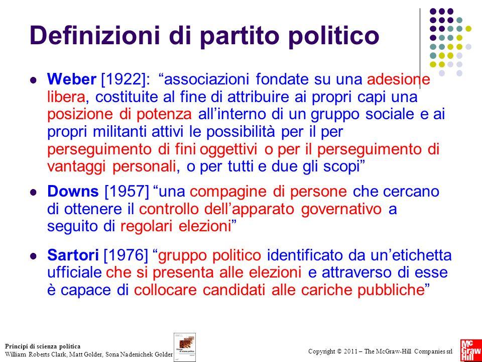 Definizioni di partito politico