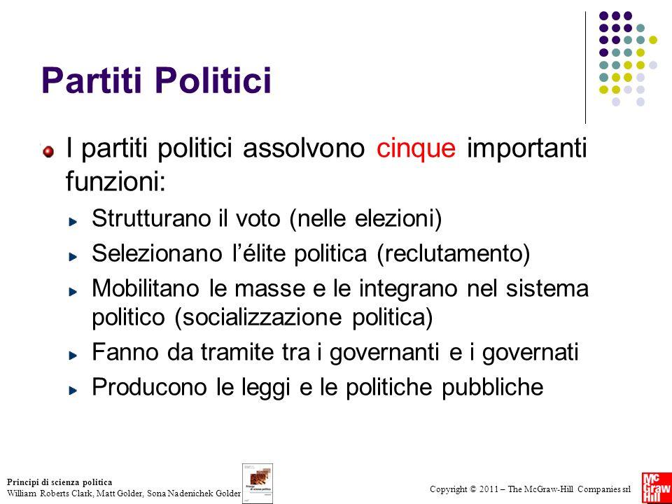 Partiti Politici I partiti politici assolvono cinque importanti funzioni: Strutturano il voto (nelle elezioni)