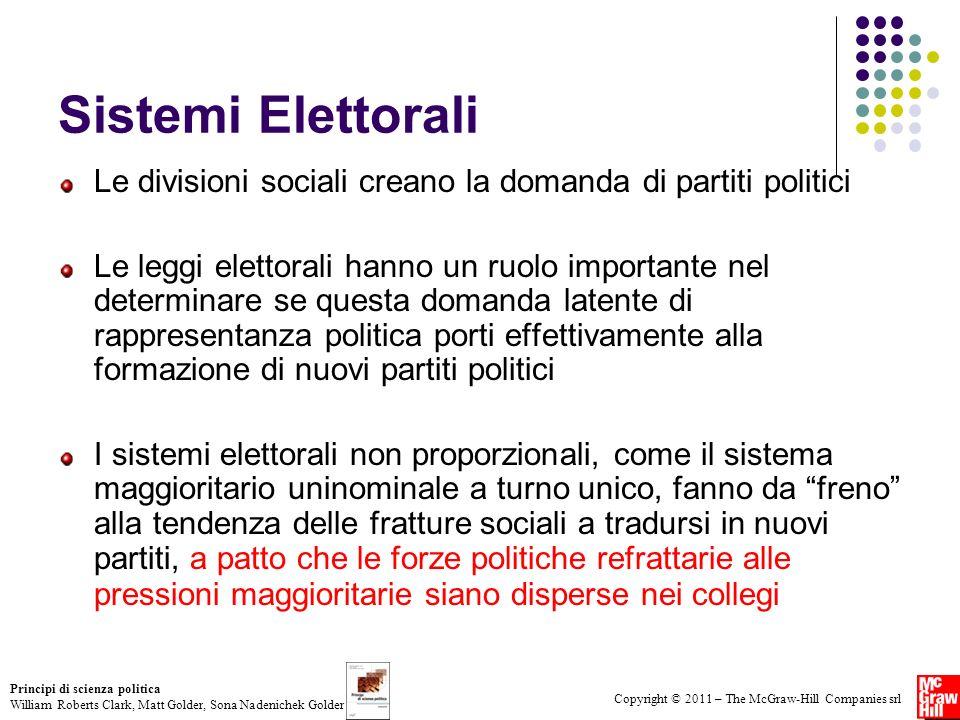 Sistemi Elettorali Le divisioni sociali creano la domanda di partiti politici.