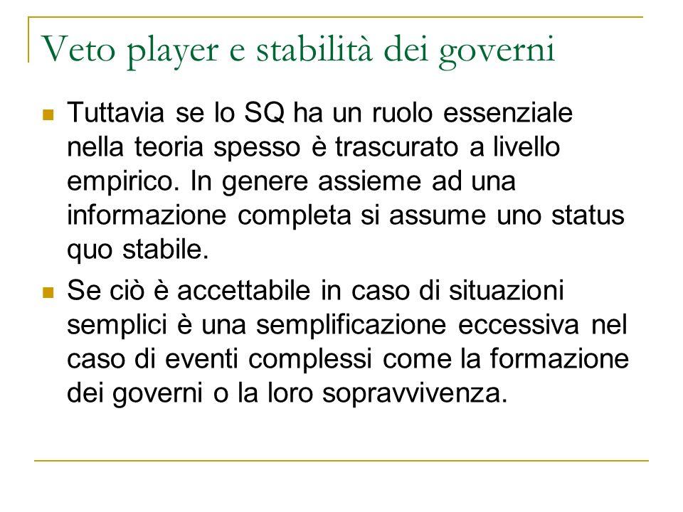 Veto player e stabilità dei governi