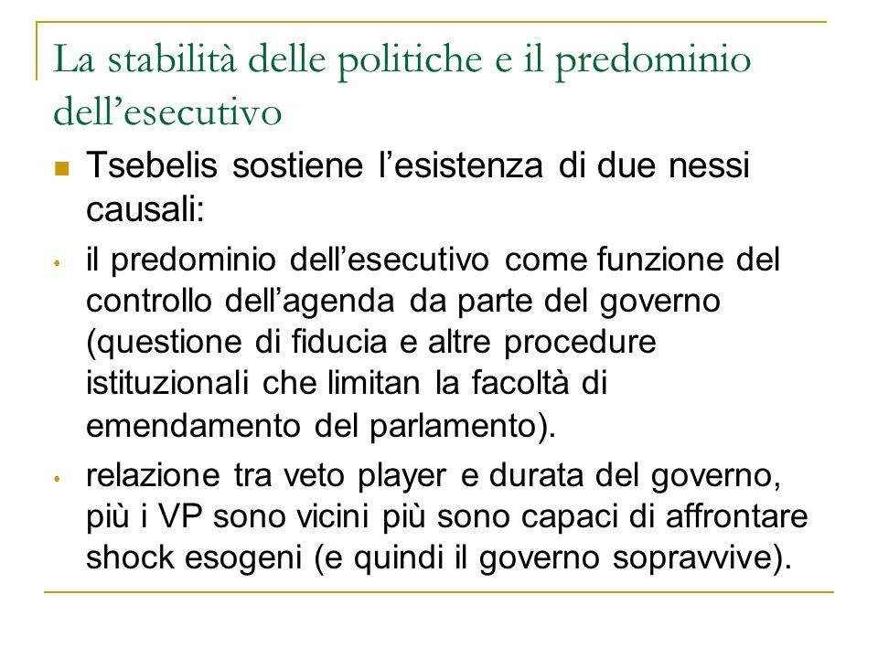 La stabilità delle politiche e il predominio dell'esecutivo