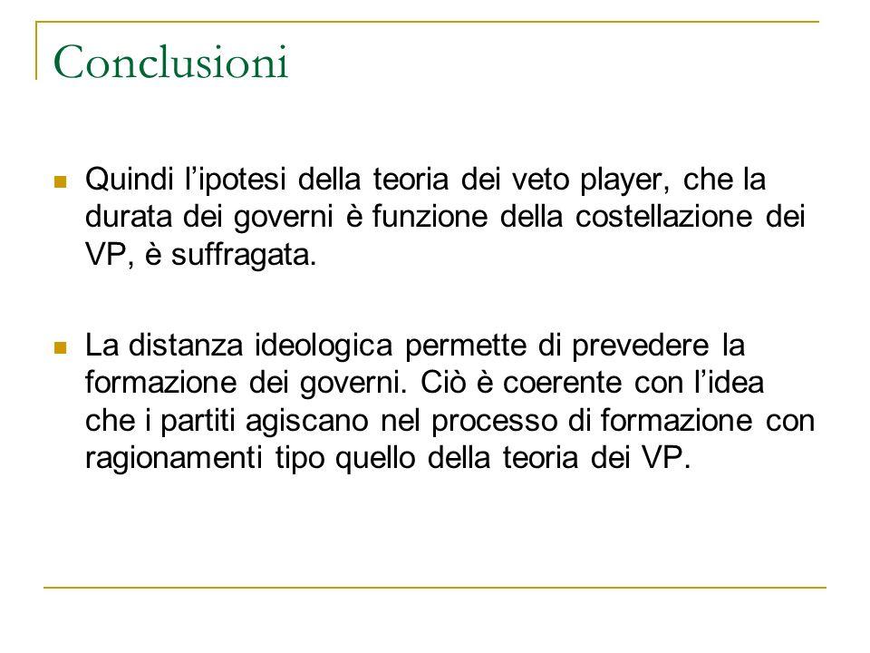 ConclusioniQuindi l'ipotesi della teoria dei veto player, che la durata dei governi è funzione della costellazione dei VP, è suffragata.
