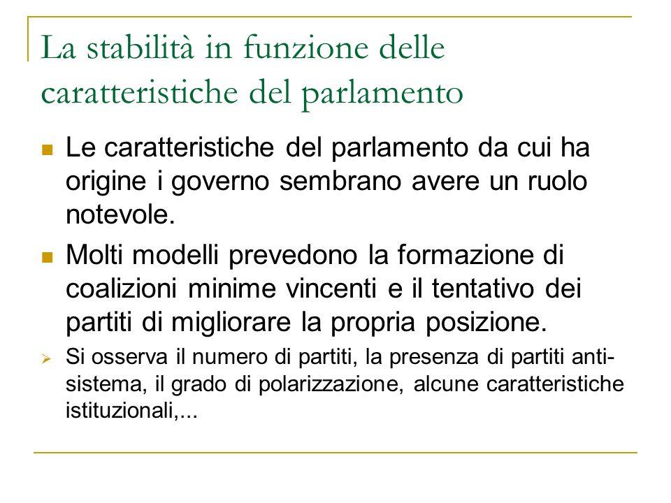 La stabilità in funzione delle caratteristiche del parlamento