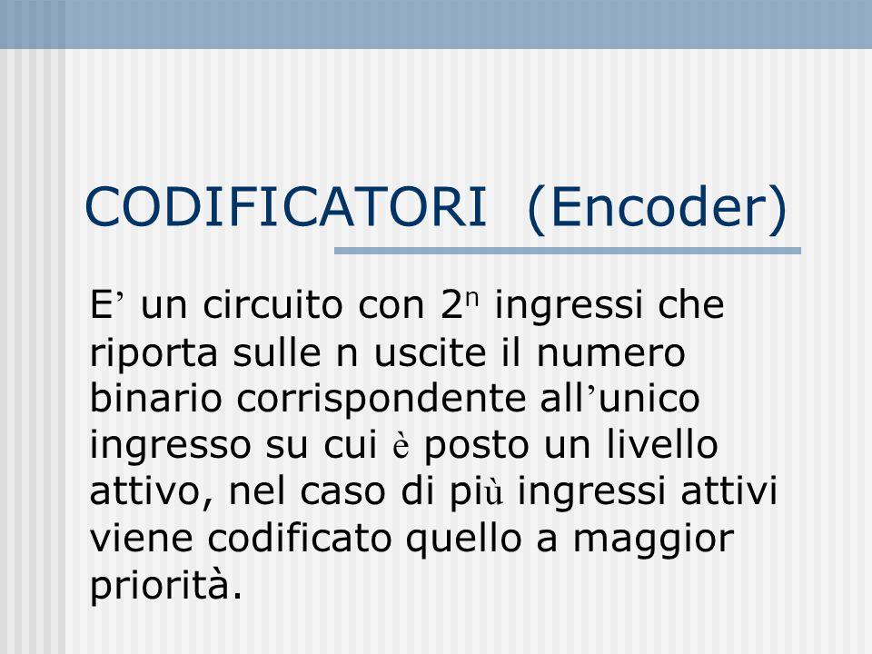 CODIFICATORI (Encoder)