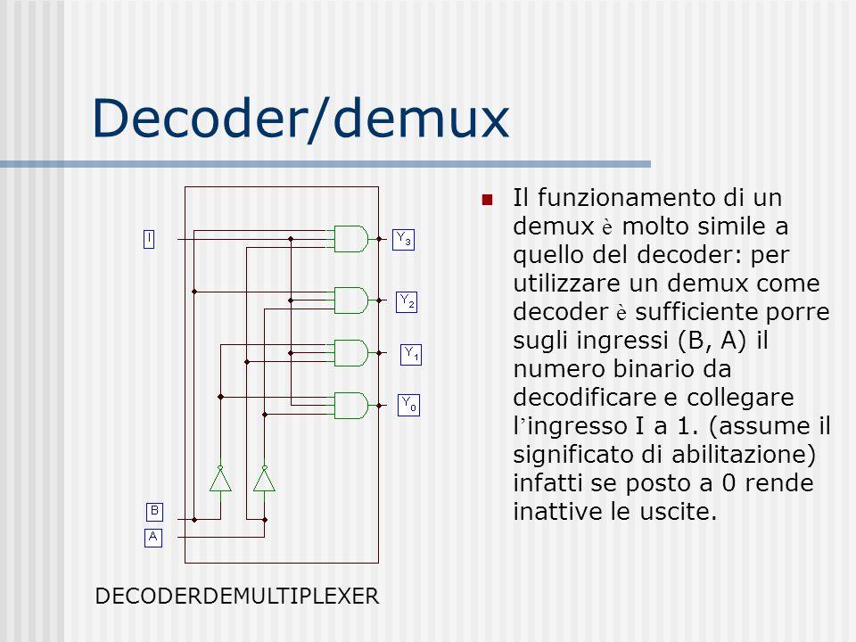 Decoder/demux