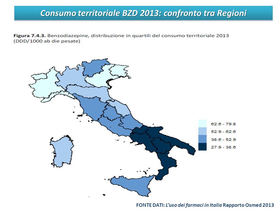 Consumo territoriale BZD 2013: confronto tra Regioni