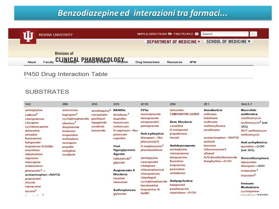 Benzodiazepine ed interazioni tra farmaci...