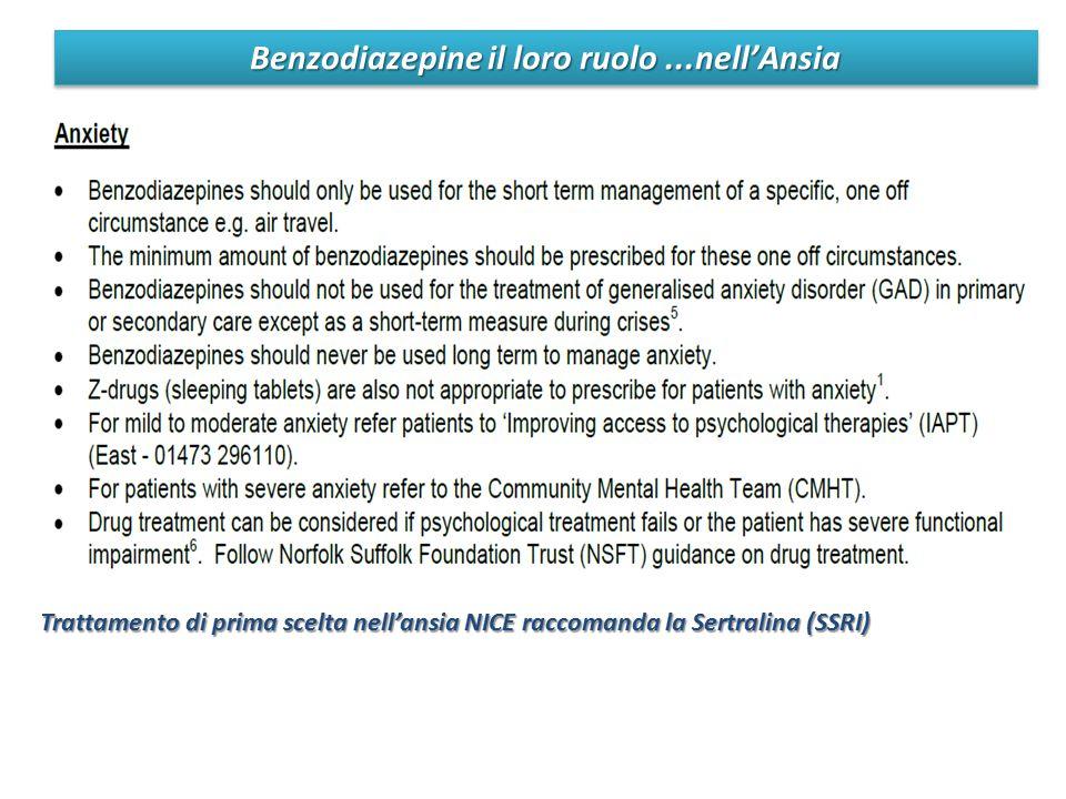 Benzodiazepine il loro ruolo ...nell'Ansia